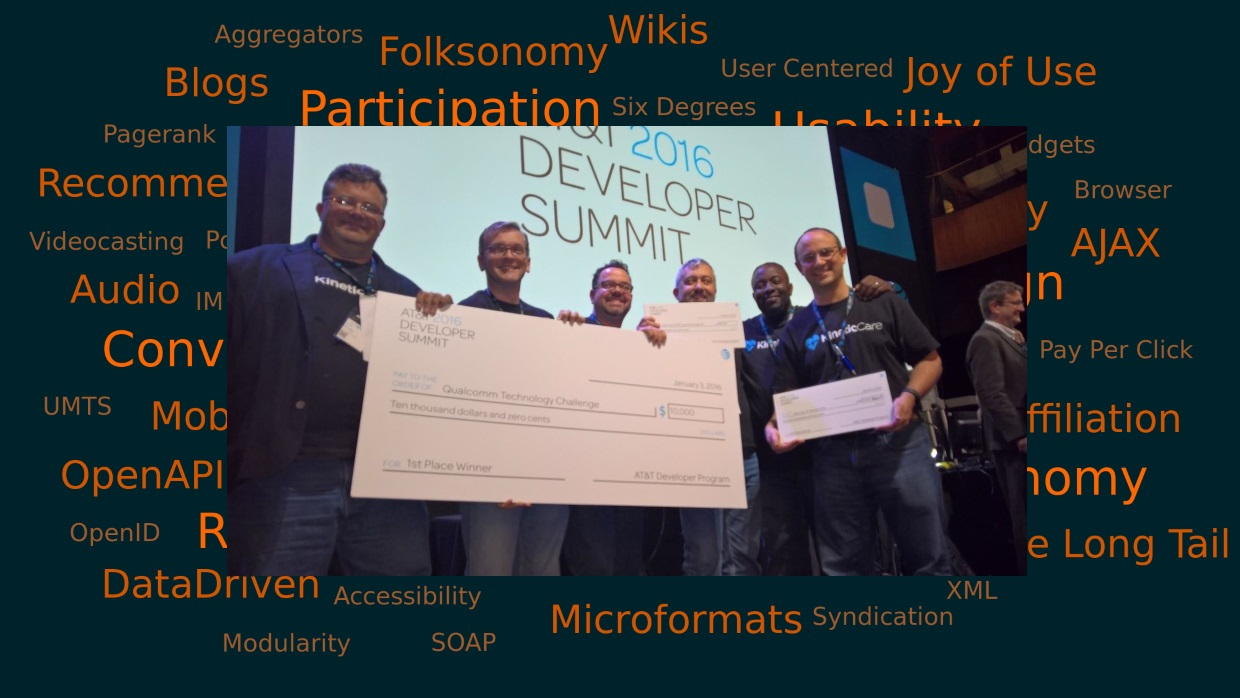 Team KineticCare - What it Takes to Build a Winning Hackathon Team