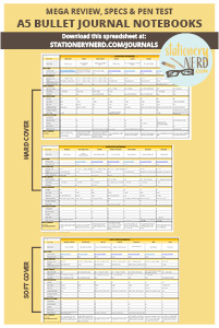 journal review spreadsheet image_200x300