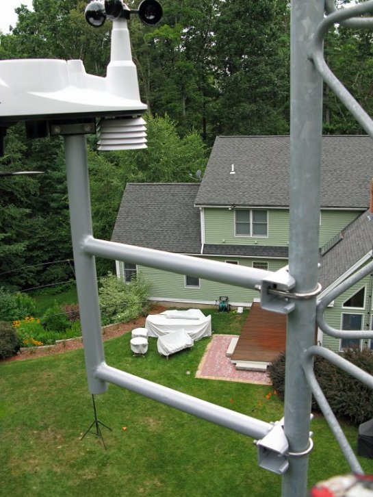 Weather Station Mounting Bracket