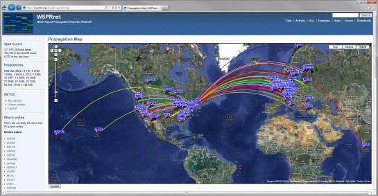 AB1OC Station Performance on 20m Measured via WSPR