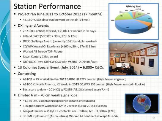 Station Performance