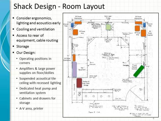 Shack Layout