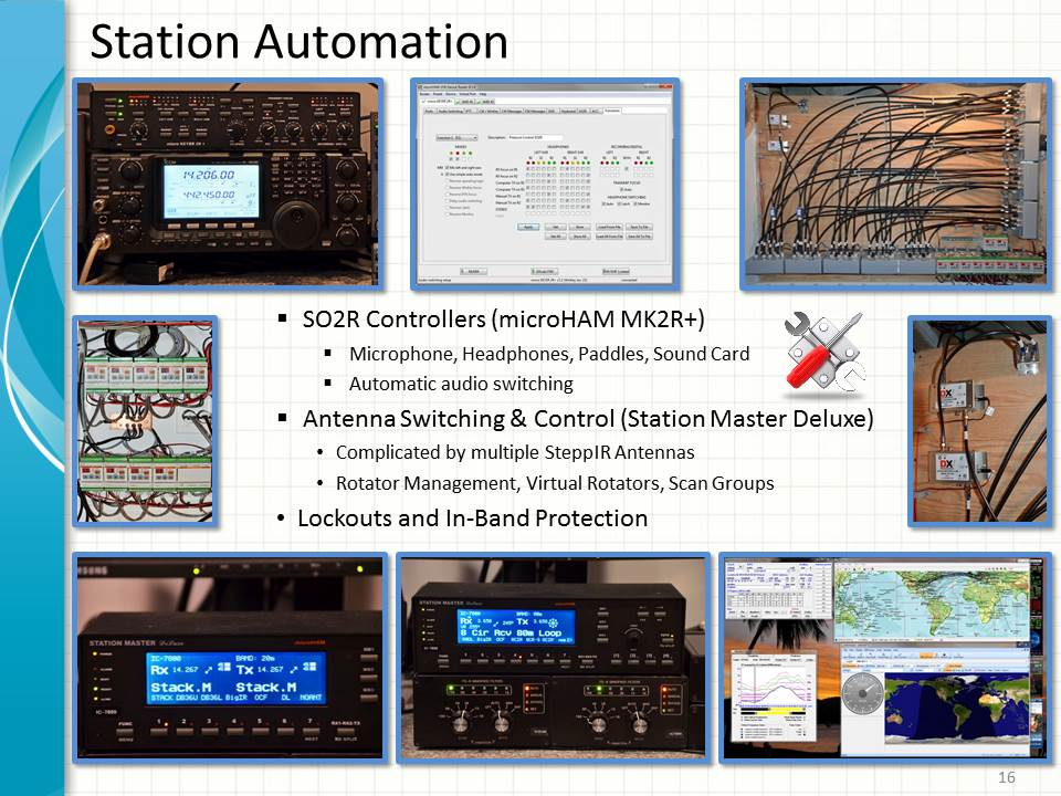 Amateur Radio Station Wb4omm: Amateur Radio Station Design And Construction