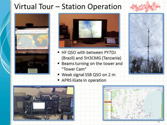 Virtual Station Tour - Operational Videos