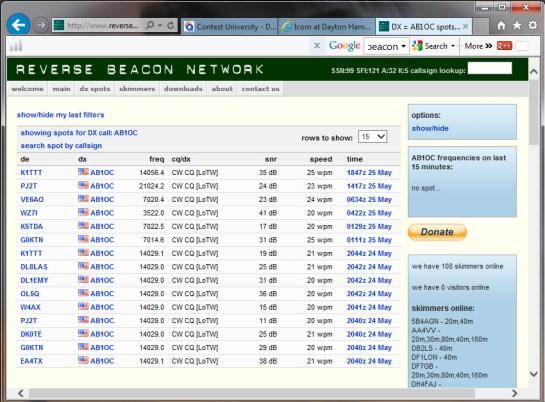 AB1OC Spots on Reverse Beacon Network (CW Skimmer)