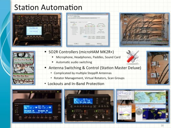 Station Automation Overview