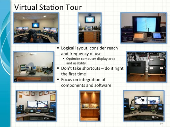 Updated Station Tour