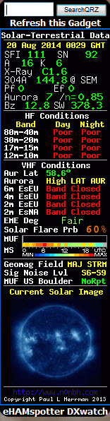 Band Conditions (Or When Not To Operate)