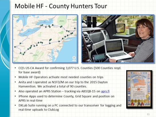 Fun With Mobile HF - US Counties Tour