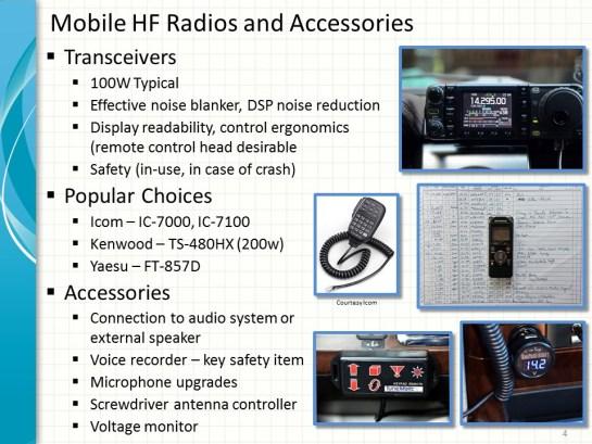 Mobile HF Equipment