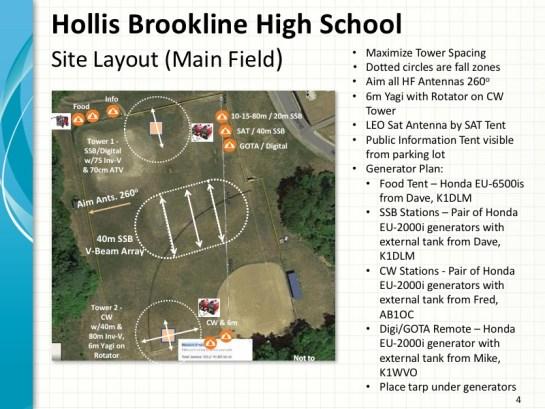 2017 Field Day Site - Upper Field Layout