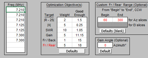 Optimizer Objectives