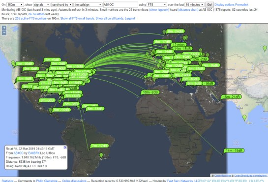 160m FT8 Opening to Europe