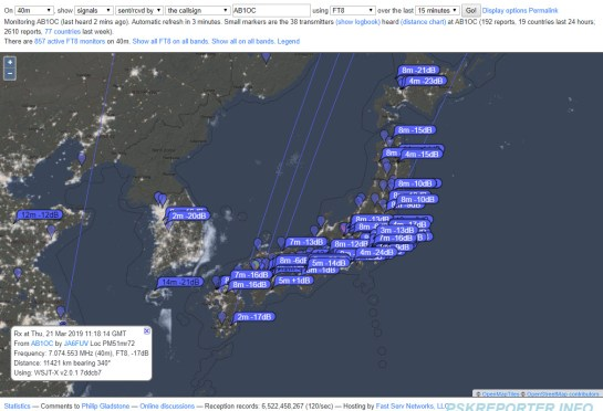 40m FT8 Opening to Japan