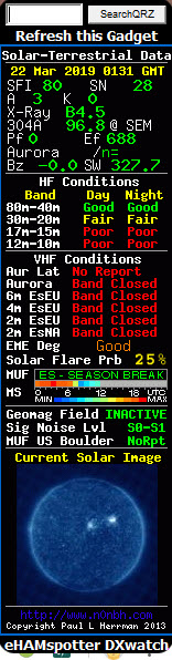 Solar and Band Conditions