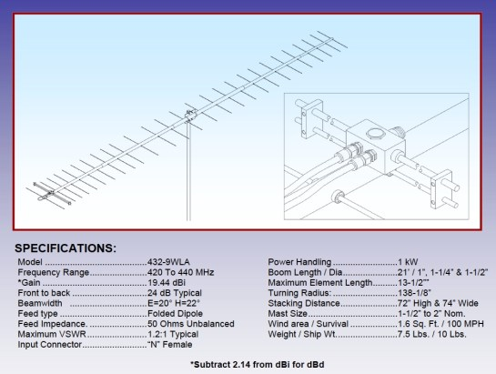 M2 Antenna Systems 432-9WLA Specifications