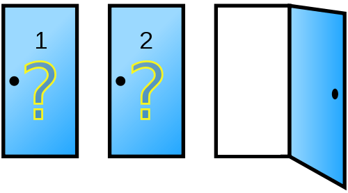The Monty Hall Problem: A Statistical Illusion - Statistics By Jim