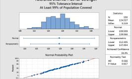 Confidence Intervals vs Prediction Intervals vs Tolerance Intervals