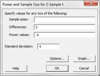 Power and sample size analysis dialog box for 2-sample t-test.