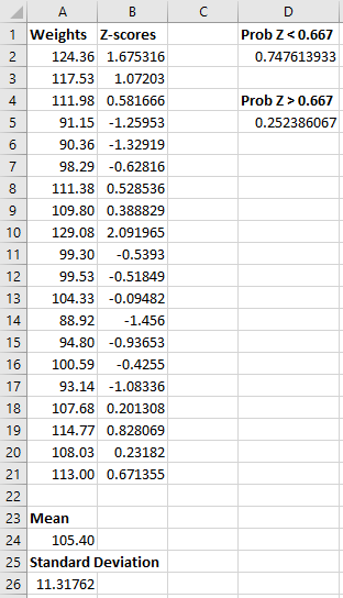 Excel spreadsheet that calculates z-scores and uses them to find probabilities.