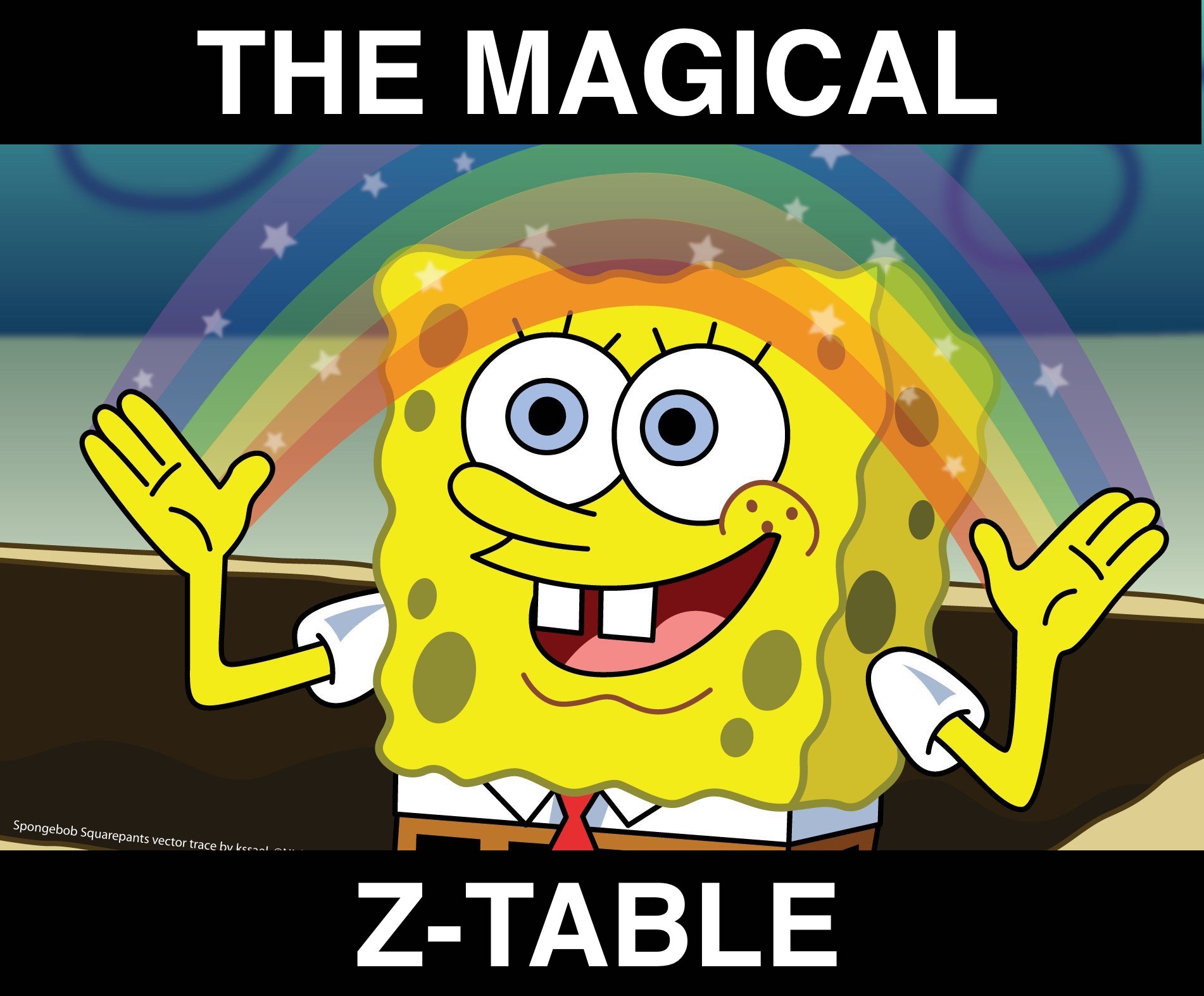 How To Use The Z Table To Find Area And Z Scores