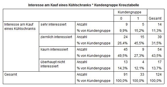 Chi-Quadrat_Kuehlschrank1