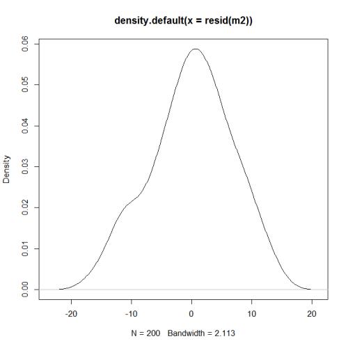 plot of chunk unnamed-chunk-62