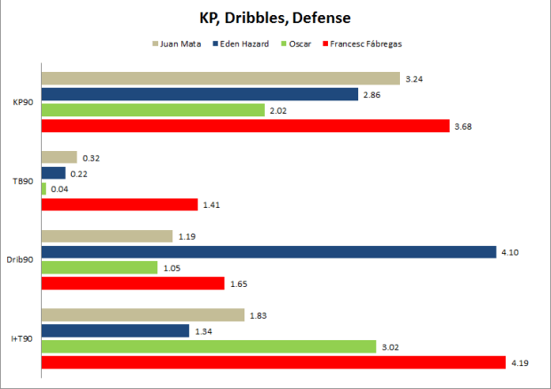 Cesc_KP_Drib_Defense_AM_Comp