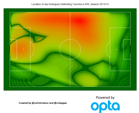 Heatmap Defending (1)