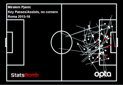 pjanix_2015-16