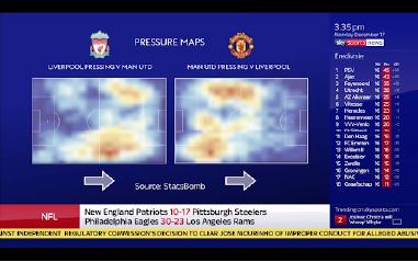 pressure maps