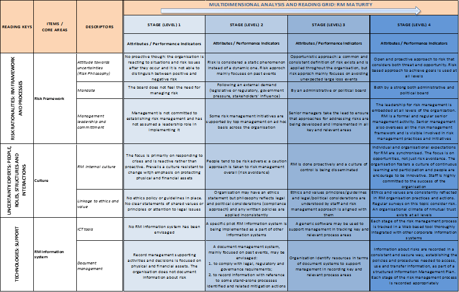 Cloud Security Policy Template