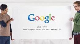 Google celebra sus 10 años en Irlanda con video original y emotivo realizado por una agencia de publicidad irlandesa