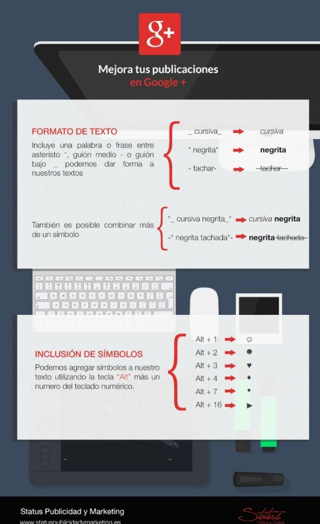 Consejos para las publicaciones en Google+