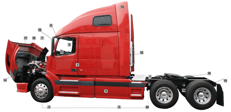 Arrow Truck Sales Truck Buying Guide