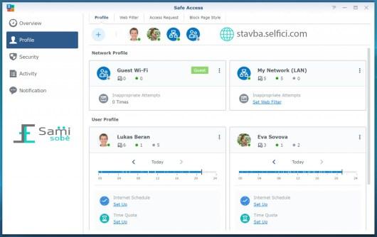 Přehled uživatelských profilů v Safe Access