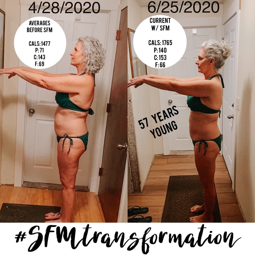 women over 50 years old who count their macros and lose fat #stayfitmom #macrocounting #weightloss #over50