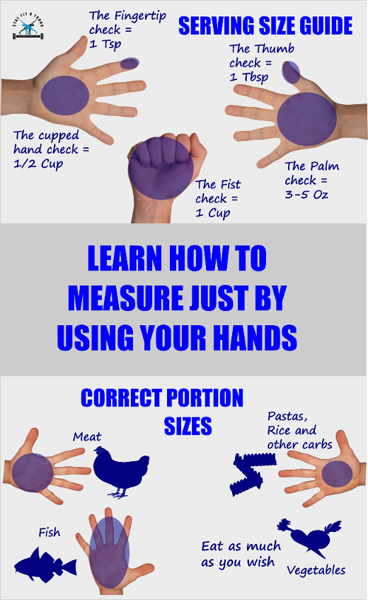Portion Size and Serving Size | How to practically measure them out