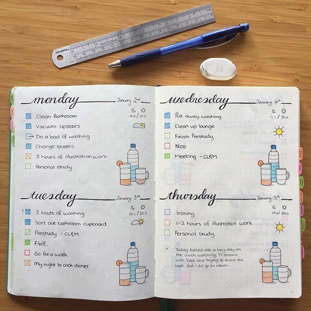 Weekly Bullet Journal Planner Idea
