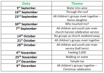 Image of themes for Autumn Term Childrens Church St Barnabas Winchester