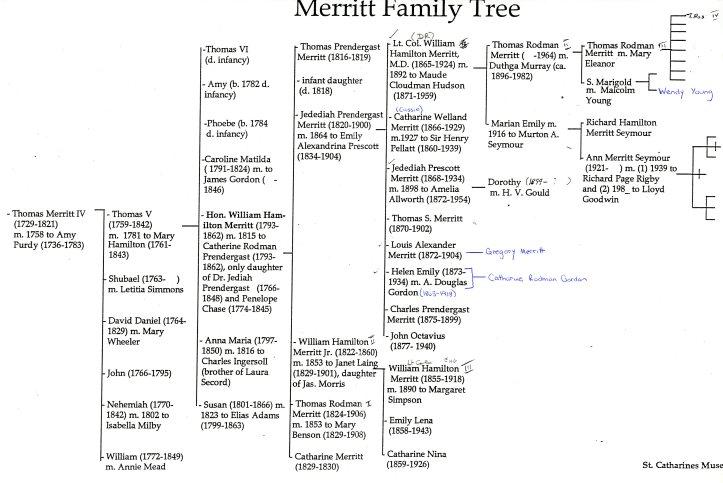 Merritt Family Tree