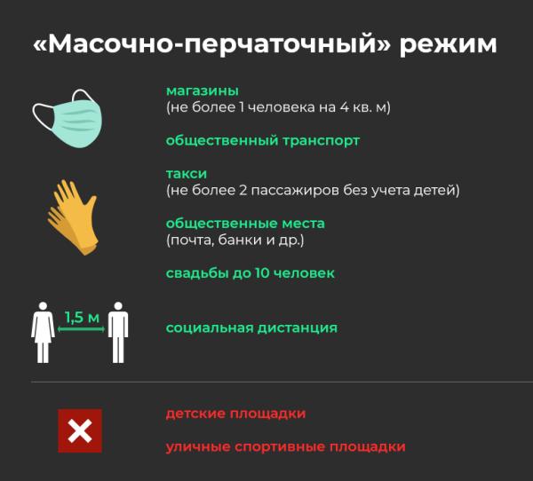 Казань | Как будем жить завтра: без СМС, пропусков, но в ...