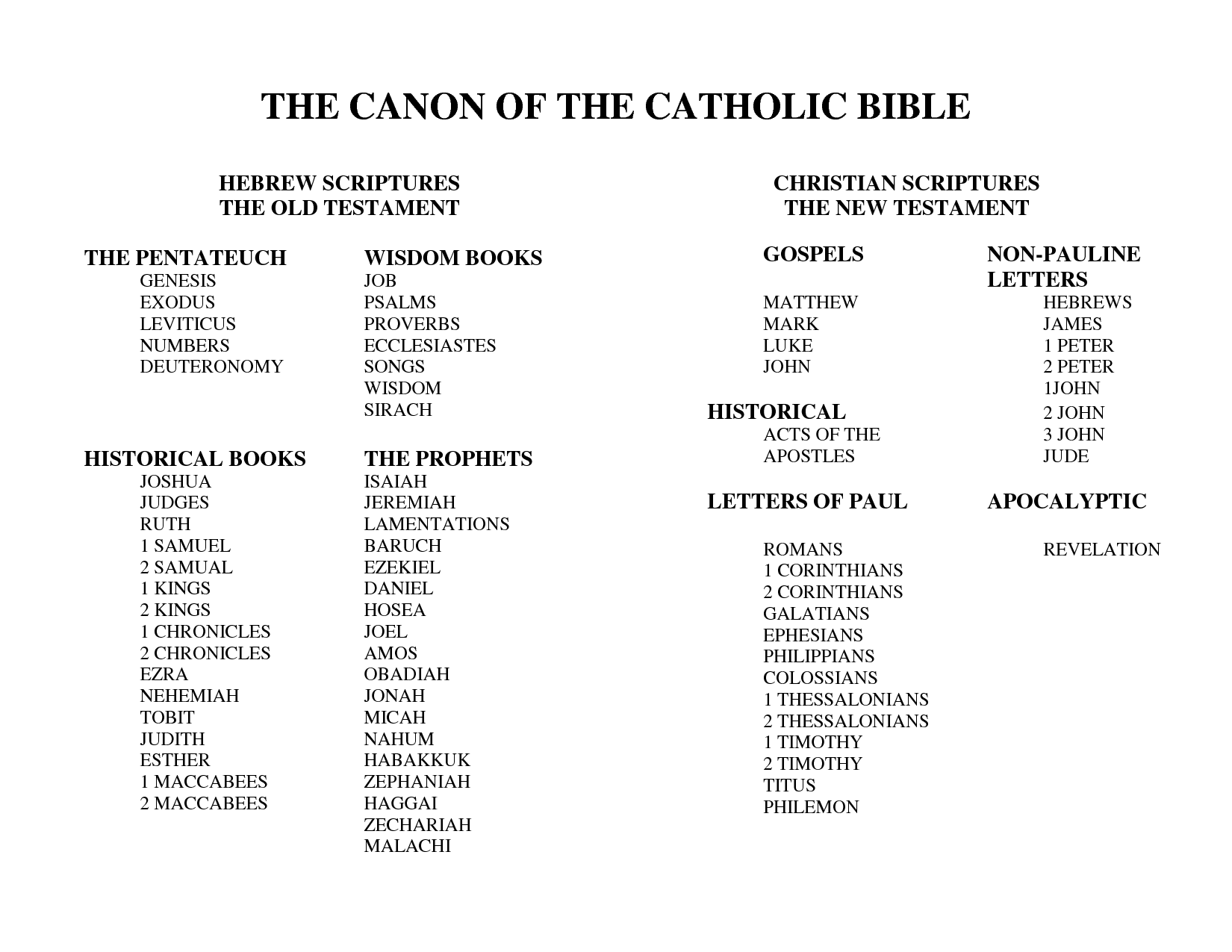 Booksofbible Saint David Roman Catholic Church