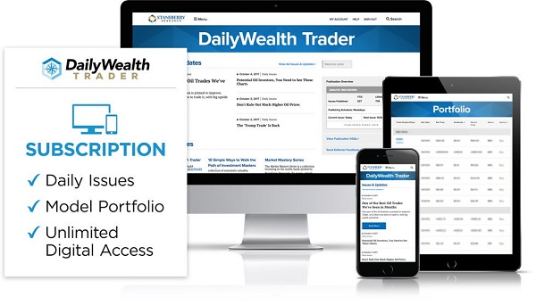 DailyWealth Trader Review