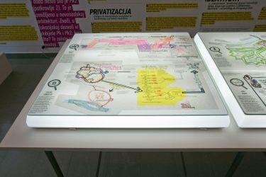 The A(u)ction exhibition