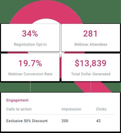 webinar conversion rates
