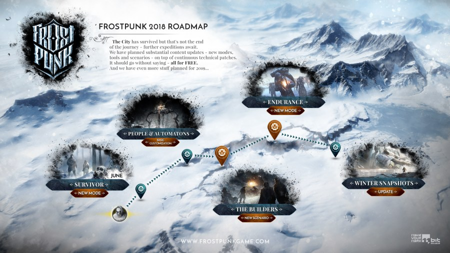 Frostpunk    Frostpunk   Development Road Map 2018  www frostpunkgame com   Click the image for full resolution