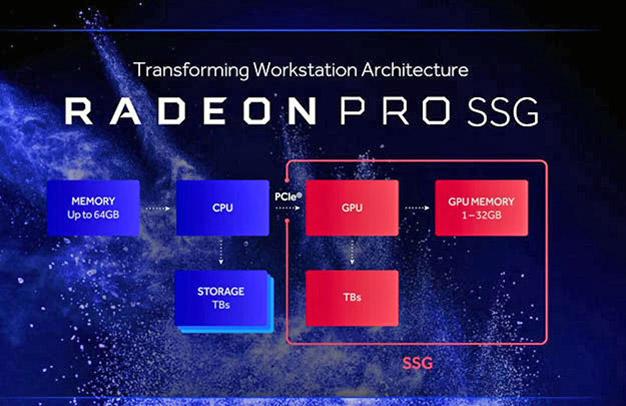 small_Radeon-Pro-SSG-Arch