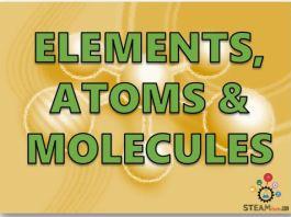 atoms-molecules-header