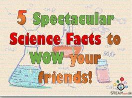sciencefacts-header
